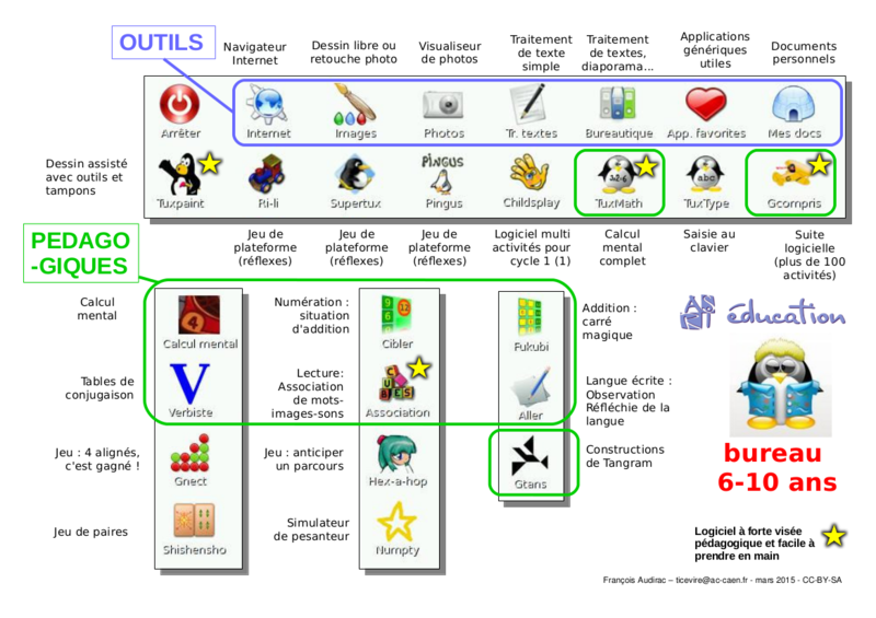 Asriedu-outils-eleves3.png